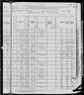 1880 Census John P Hart